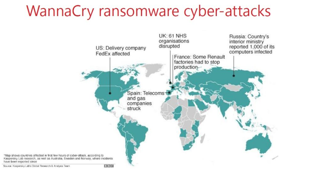Qualiteasy wannacry ransomware