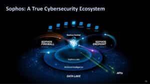 Los ciberataques generan el crecimiento de herramientas ciber